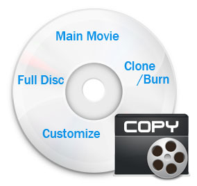 blu ray copy for mac feature 5