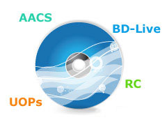 blu ray 3d ripper for mac feature 2