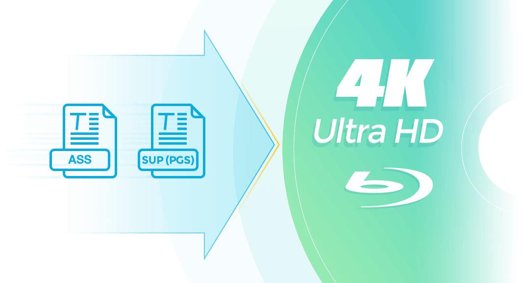 dvdfab DIY feature 3