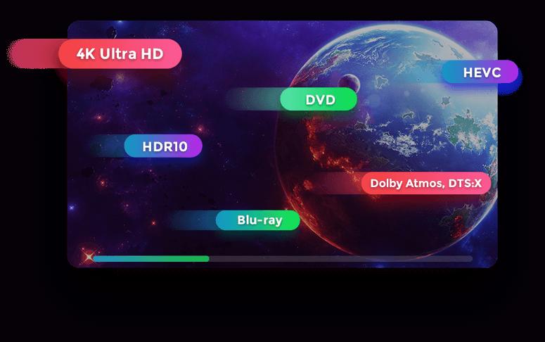 DVDFab Player 5   World's best 4K Ultra HD Blu-ray media ...