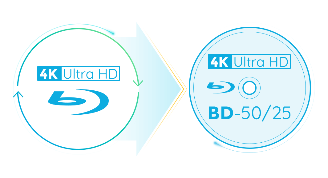 dvdfab uhd copy feature 1