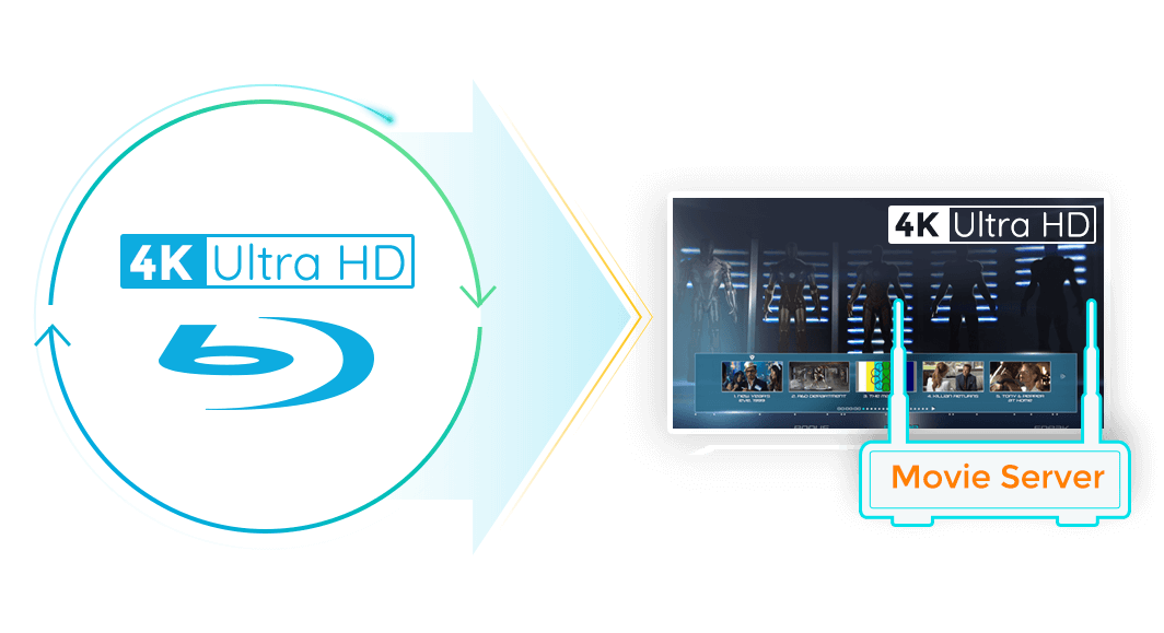 dvdfab uhd copy feature 4