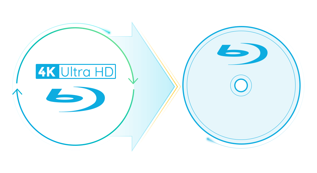 dvdfab uhd to blu-ray converter feature 1