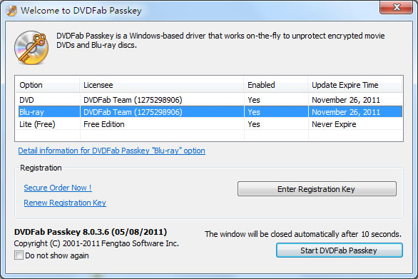dvdfab patch Archives
