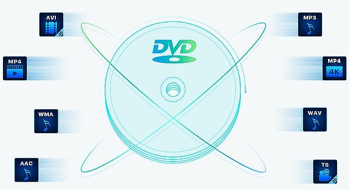 DVD ISO to MP4