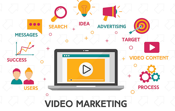 Improve Business Marketing via Video Upscaling Software